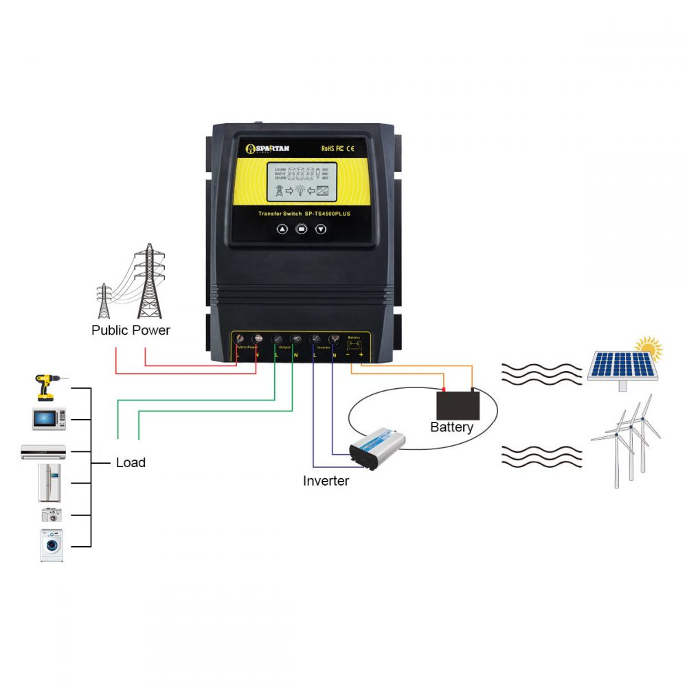 Spartan Power Sp Ts4500plus 4500 Watt Transfer Switch 12v 24v 48v Solar Battery Charger Circuit With High Low Cutoff Connections Diagram